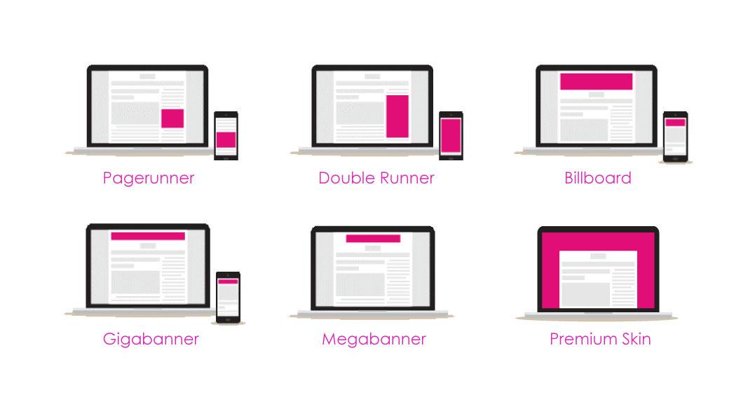 Infografía con los distintos formatos de publicidad en display