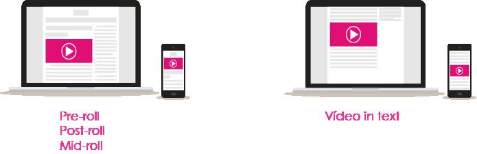 infografía sobre los distintos formatos de publicidad en vídeo