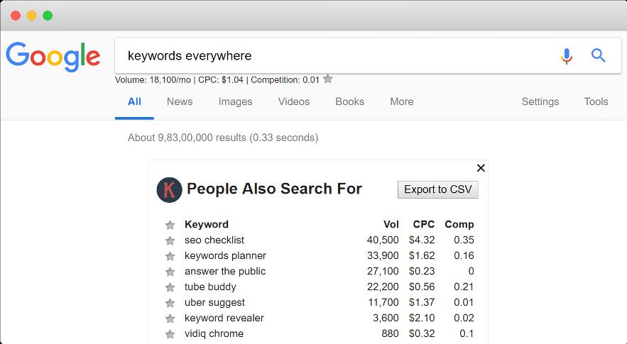 pantallazo keywords everywhere