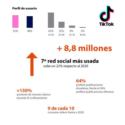 infografia-TIKTOK